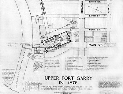 In 1876, this plan shows Upper Fort Garry was doomed.  And there is no such place as The Forks.  Top of the image is west.
